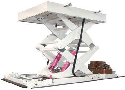 Mesa elevadora hidráulica móvil tijera doble.